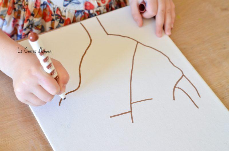 Activité manuelle Activité créative Peinture sur le thème du printemps Peindre un arbre fleuri à l'aide des doigts